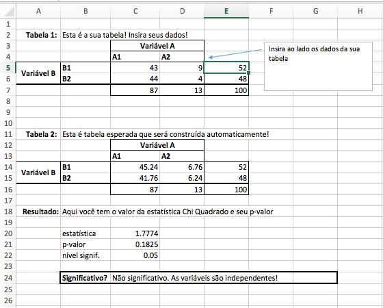Excel Chi Quadrado Pearson
